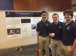 2017 Undergraduate Research Symposiuim