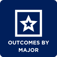 Outcomes by Major