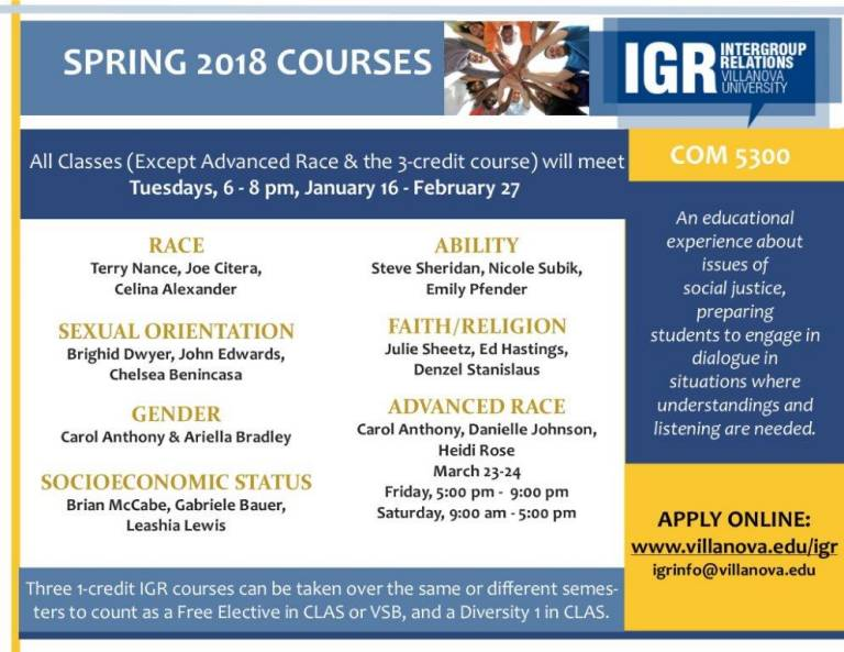 IGR FALL Course Registrations