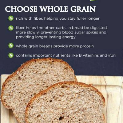 Rich with fiber, helping you stay fuller longer fiber helps the other carbs in bread be digested more slowly, preventing blood sugar spikes and providing longer lasting energy whole grain breads provide more protein contains important nutrients like B vitamins and iron