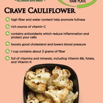 Crave Cauliflower high fiber and water content help promote fullness rich source of vitamin C contains antioxidants which reduce inflammation andprotect your cells boosts good cholesterol and lowers blood pressure 1 cup contains about 3 grams of fiber full of vitamins and minerals, including Vitamin B6, folate,  and Vitamin K