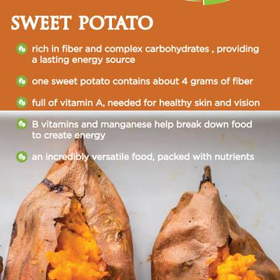 rich in fiber and complex carbohydrates, providing a lasting energy source one sweet potato contains 4 grams of fiber full of vitamin A, needed for healthy skin and vision B vitamins and manganese help break down food to create energy an incredibly versatile food, packed with nutrients