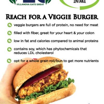 Reach for a Veggie Burger  veggie burgers are full of protein, no need for meat filled with fiber, great for your heart & your colon low in fat and calories compared to animal proteins contains soy, which has phytochemicals thatreduces LDL cholesterol opt for a whole grain roll/bun to get more nutrients