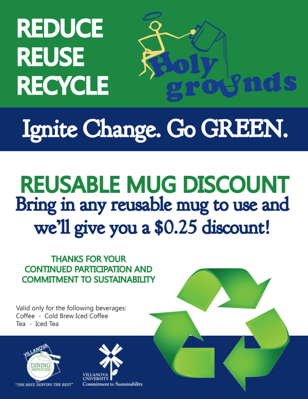 Reusable Mug Discount Program